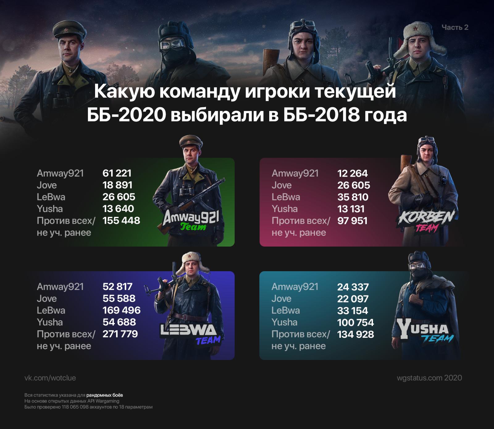 картинки рейтинга игроков хасавюртовском